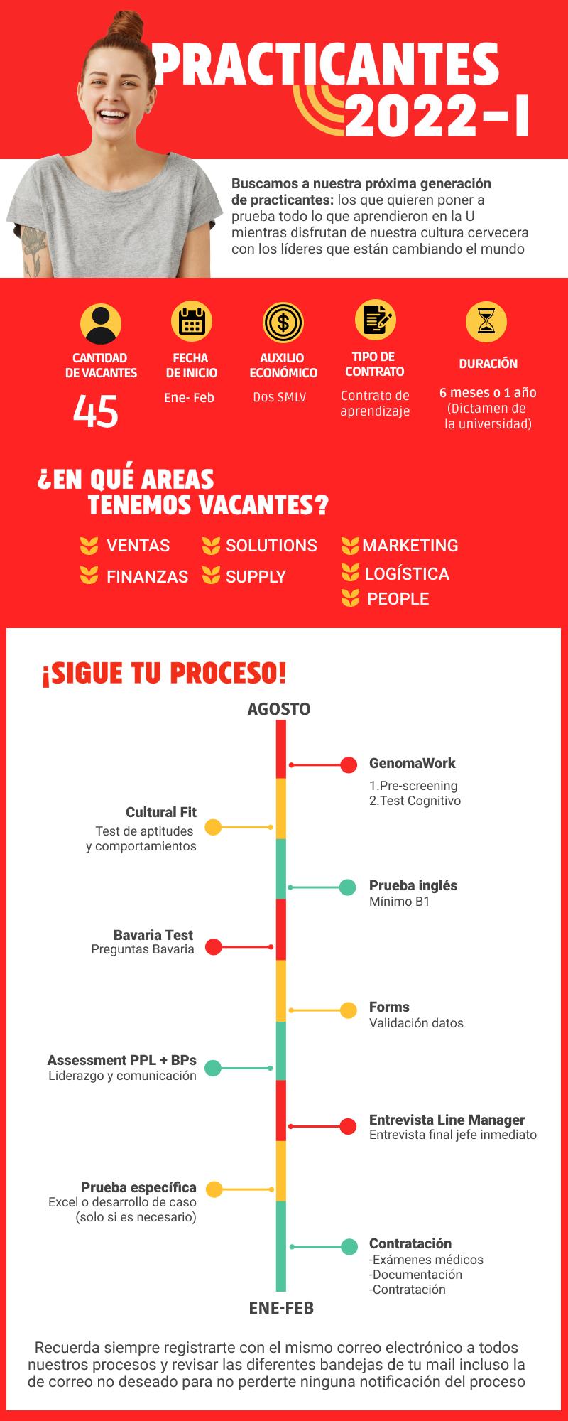Infografia Practicantes